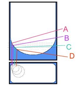 rectangulat capillary