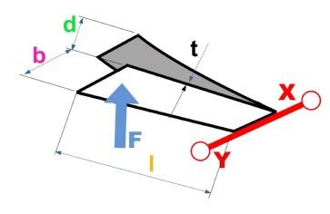 flat spring single colo + dimensionsr