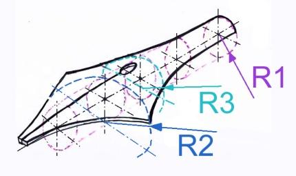 nib-change-in-radius-e1464924579273