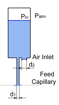 container-capillary-air-hole-2-functions